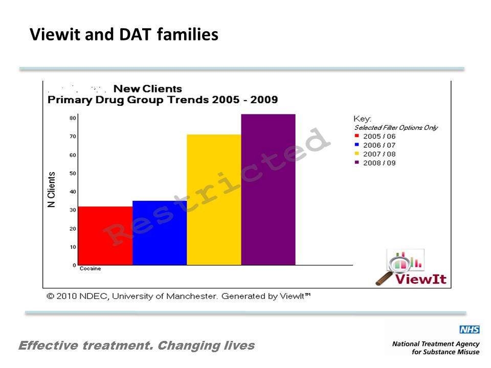 Effective treatment. Changing lives Viewit and DAT families