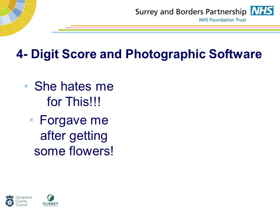 4- Digit Score and Photographic Software She hates me for This!!! Forgave me after getting some flowers!
