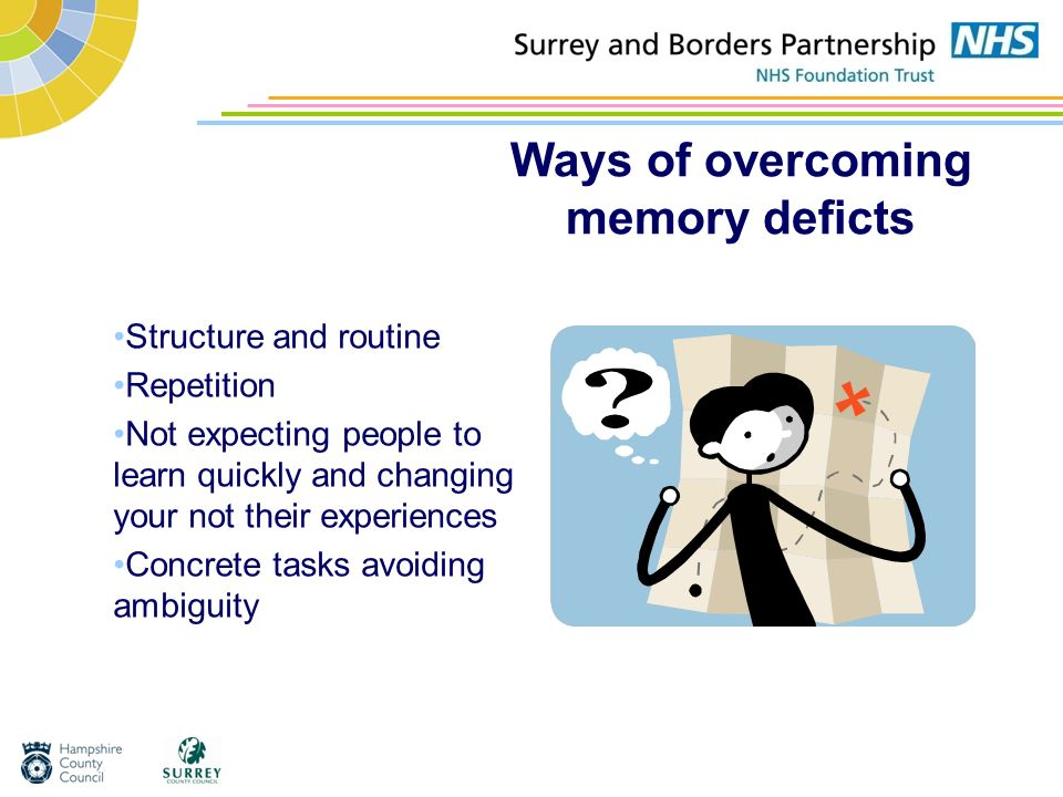Ways of overcoming memory deficts Structure and routine Repetition Not expecting people to learn quickly and changing your not their experiences Concr