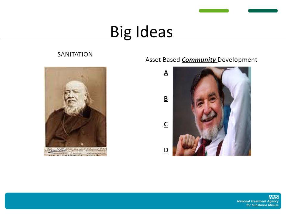 Big Ideas SANITATION Asset Based Community Development ABCDABCD