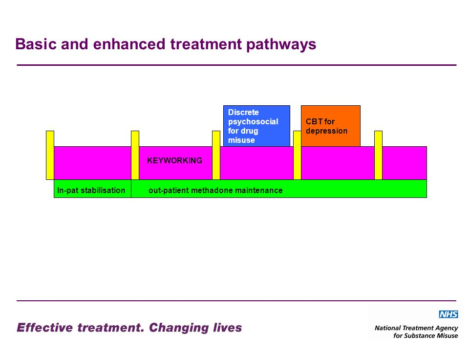 KEYWORKING In-pat stabilisation out-patient methadone maintenance Basic and enhanced treatment pathways Discrete psychosocial for drug misuse CBT for