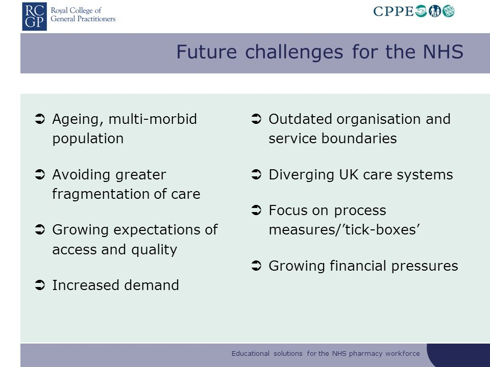 Educational solutions for the NHS pharmacy workforce Future challenges for the NHS Ageing, multi-morbid population Avoiding greater fragmentation of care Growing expectations of access and quality Increased demand Outdated organisation and service boundaries Diverging UK care systems Focus on process measures/tick-boxes Growing financial pressures