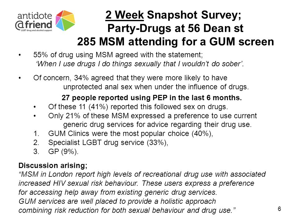 6 55% of drug using MSM agreed with the statement; When I use drugs I do things sexually that I wouldnt do sober.