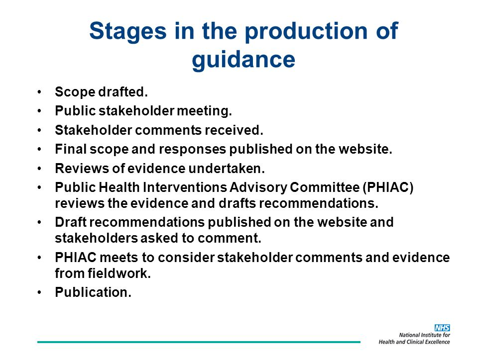 Stages in the production of guidance Scope drafted.
