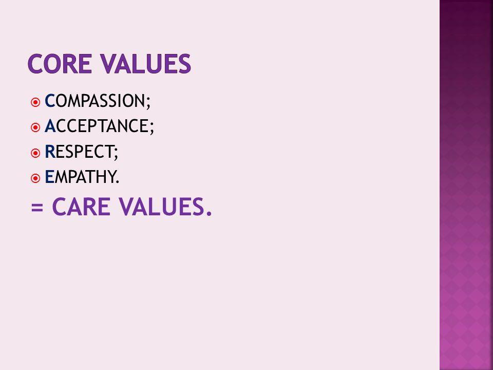 COMPASSION; ACCEPTANCE; RESPECT; EMPATHY. = CARE VALUES.