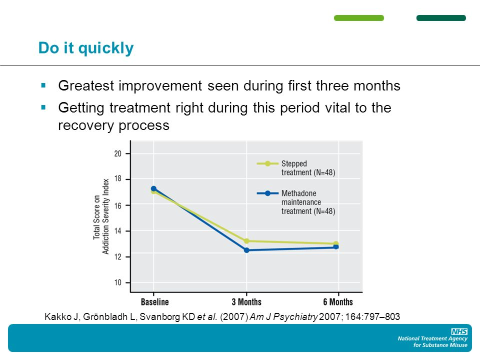 Do it quickly Greatest improvement seen during first three months Getting treatment right during this period vital to the recovery process Kakko J, Grönbladh L, Svanborg KD et al.