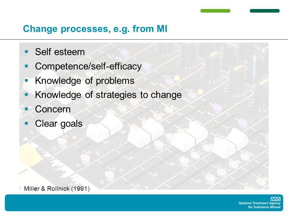 Change processes, e.g.