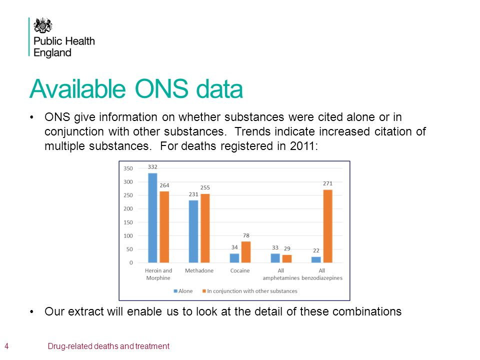 Available ONS data ONS give information on whether substances were cited alone or in conjunction with other substances. Trends indicate increased cita