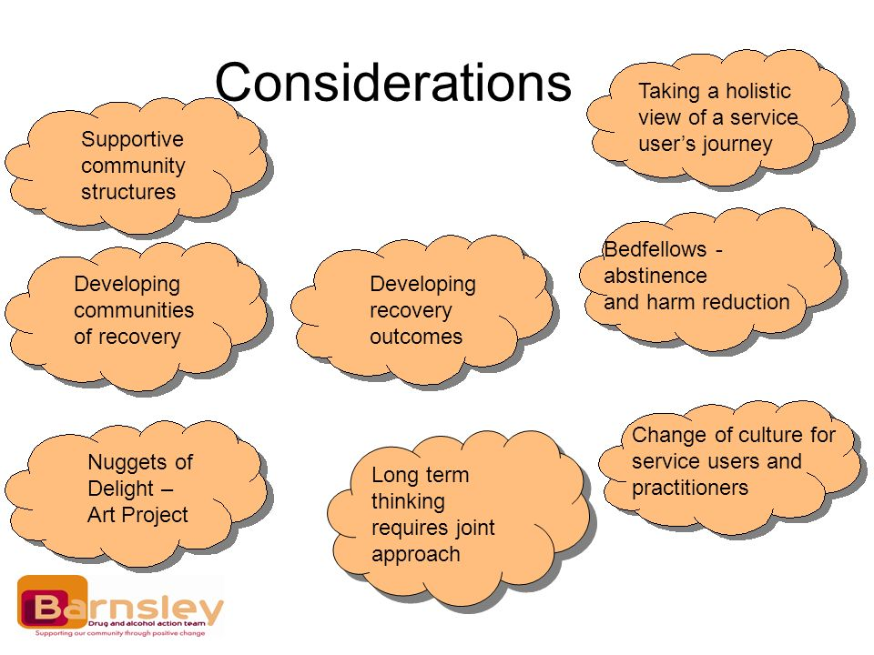 Considerations Change of culture for service users and practitioners Supportive community structures Developing communities of recovery Developing recovery outcomes Nuggets of Delight – Art Project Taking a holistic view of a service users journey Bedfellows - abstinence and harm reduction Long term thinking requires joint approach Long term thinking requires joint approach