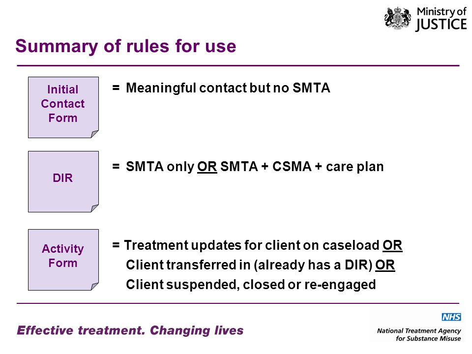 Summary of rules for use = Meaningful contact but no SMTA =SMTA only OR SMTA + CSMA + care plan = Treatment updates for client on caseload OR Client transferred in (already has a DIR) OR Client suspended, closed or re-engaged Initial Contact Form DIR Activity Form