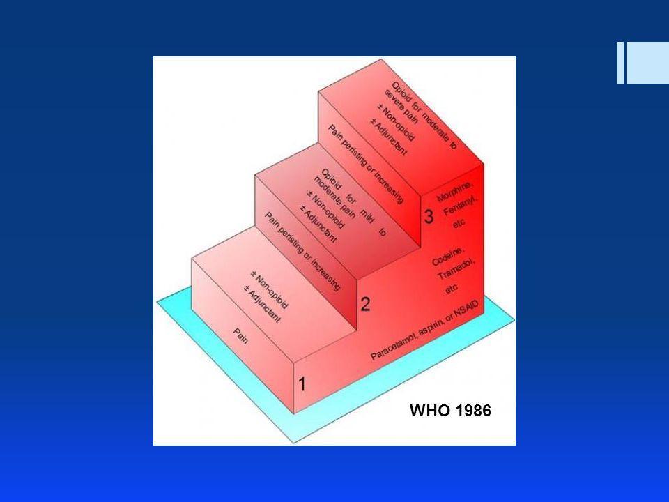 WHO 1986
