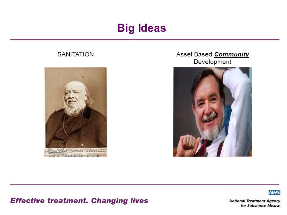 Big Ideas SANITATIONAsset Based Community Development