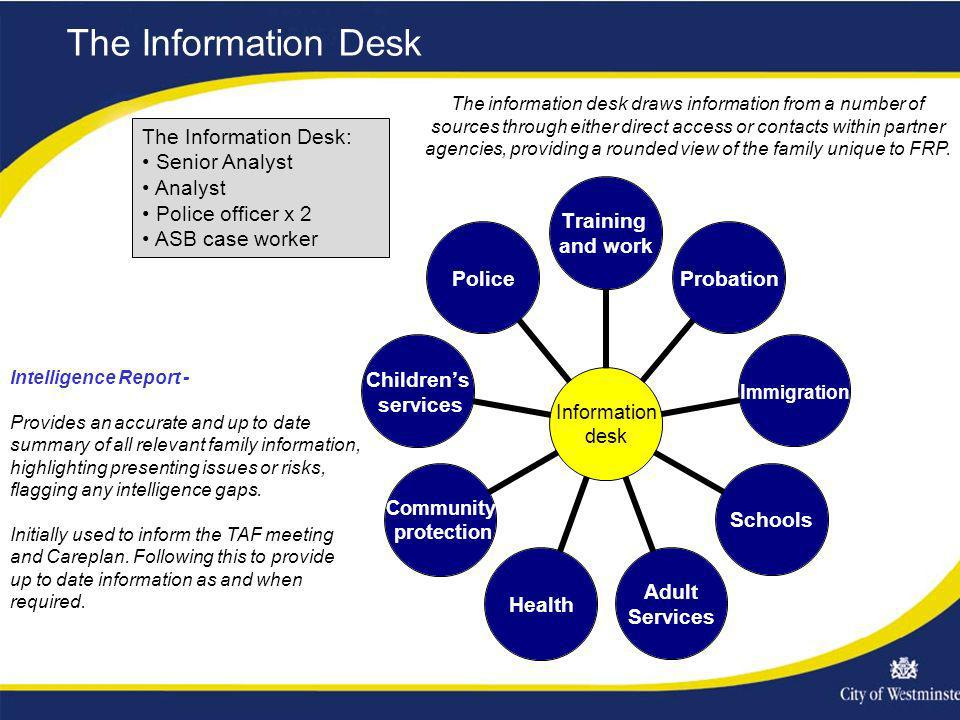 Information desk Training and work ProbationImmigrationSchools Adult Services Health Community protection Childrens services Police The Information Desk: Senior Analyst Analyst Police officer x 2 ASB case worker The Information Desk Intelligence Report - Provides an accurate and up to date summary of all relevant family information, highlighting presenting issues or risks, flagging any intelligence gaps.