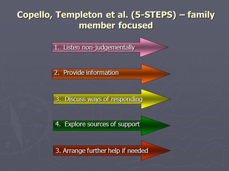 Copello, Templeton et al. (5-STEPS) – family member focused 1. Listen non-judgementally 2. Provide information 3. Discuss ways of responding 4. Explor
