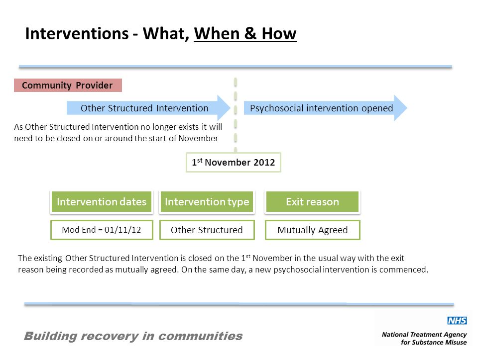 Building recovery in communities 1 st November 2012 Other Structured Intervention As Other Structured Intervention no longer exists it will need to be closed on or around the start of November Psychosocial intervention opened Intervention dates Intervention type Mod End = 01/11/12 Other Structured Exit reason Mutually Agreed The existing Other Structured Intervention is closed on the 1 st November in the usual way with the exit reason being recorded as mutually agreed.