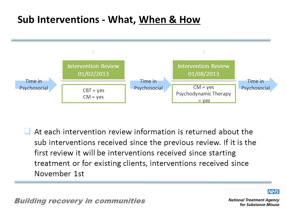 Building recovery in communities Sub Interventions - What, When & How I Intervention Review 01/02/2013 I Intervention Review 01/02/2013 CBT = yes CM = yes Time in Psychosocial I Intervention Review 01/08/2013 I Intervention Review 01/08/2013 CM = yes Psychodynamic Therapy = yes At each intervention review information is returned about the sub interventions received since the previous review.