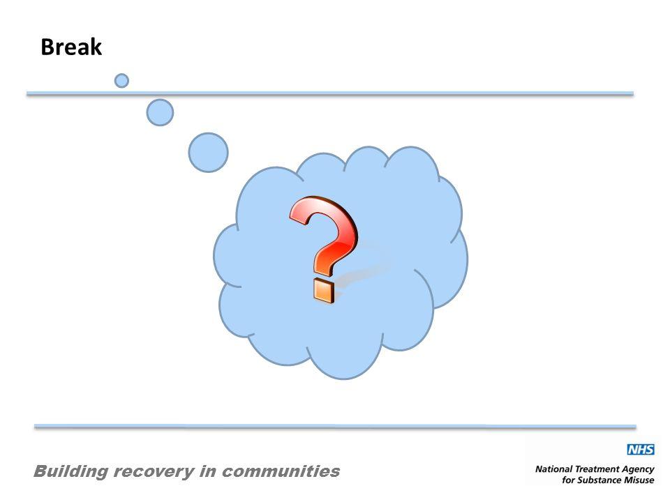 Building recovery in communities Break
