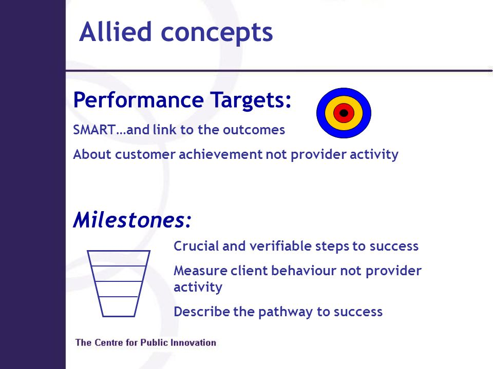 Allied concepts Performance Targets: SMART…and link to the outcomes About customer achievement not provider activity Milestones: Crucial and verifiabl
