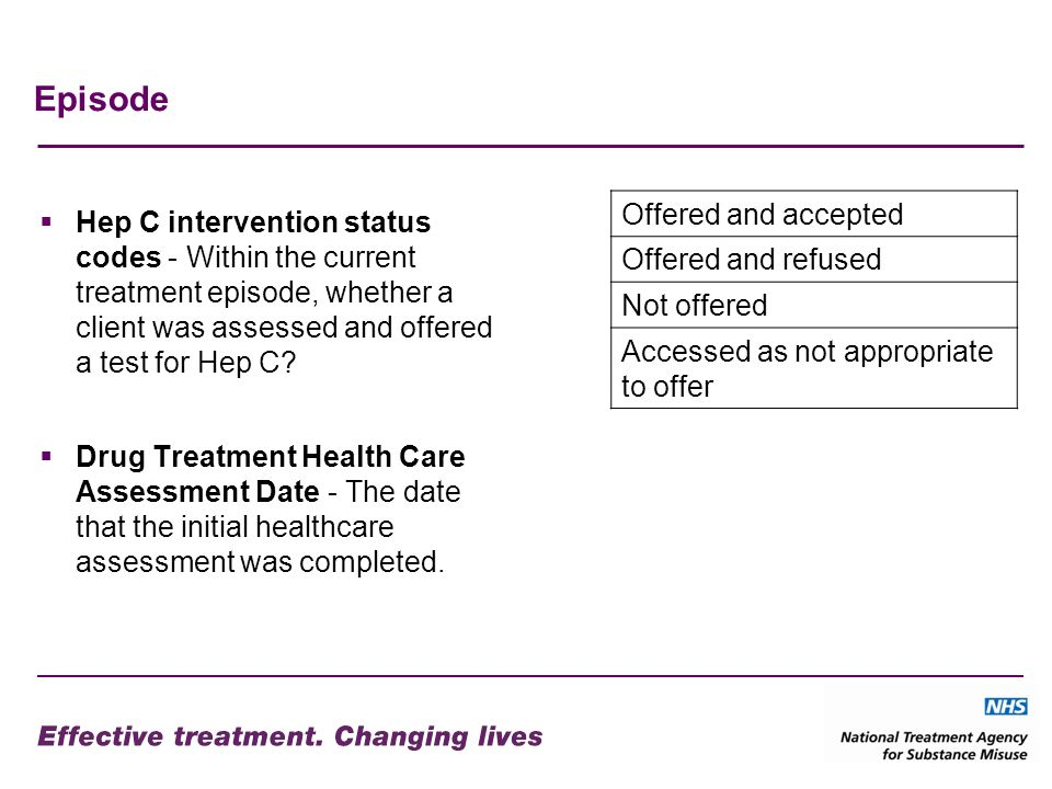 Episode Hep C intervention status codes - Within the current treatment episode, whether a client was assessed and offered a test for Hep C.