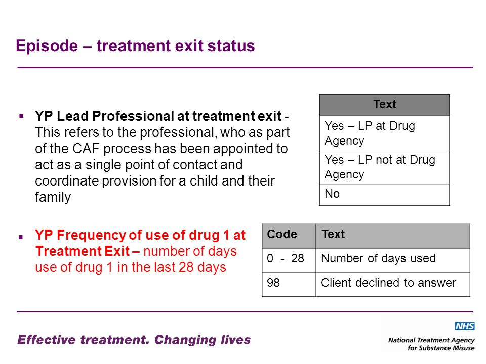 Episode – treatment exit status YP Lead Professional at treatment exit - This refers to the professional, who as part of the CAF process has been appointed to act as a single point of contact and coordinate provision for a child and their family YP Frequency of use of drug 1 at Treatment Exit – number of days use of drug 1 in the last 28 days Text Yes – LP at Drug Agency Yes – LP not at Drug Agency No CodeText 0 - 28Number of days used 98Client declined to answer