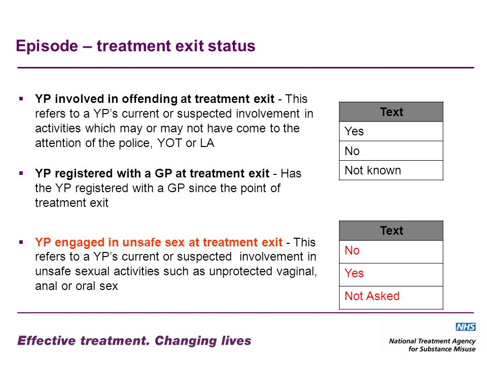 Episode – treatment exit status YP involved in offending at treatment exit - This refers to a YPs current or suspected involvement in activities which may or may not have come to the attention of the police, YOT or LA YP registered with a GP at treatment exit - Has the YP registered with a GP since the point of treatment exit YP engaged in unsafe sex at treatment exit - This refers to a YPs current or suspected involvement in unsafe sexual activities such as unprotected vaginal, anal or oral sex Text Yes No Not known Text No Yes Not Asked