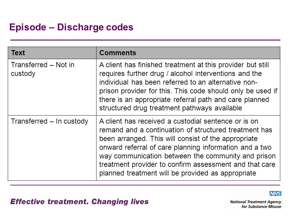 Episode – Discharge codes TextComments Transferred – Not in custody A client has finished treatment at this provider but still requires further drug / alcohol interventions and the individual has been referred to an alternative non- prison provider for this.