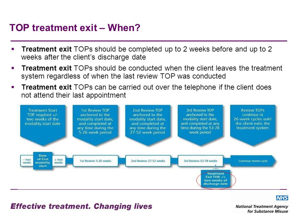 TOP treatment exit – When.