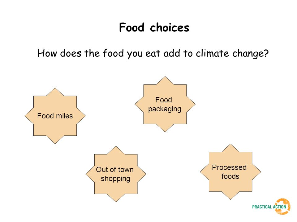 Food choices How does the food you eat add to climate change.