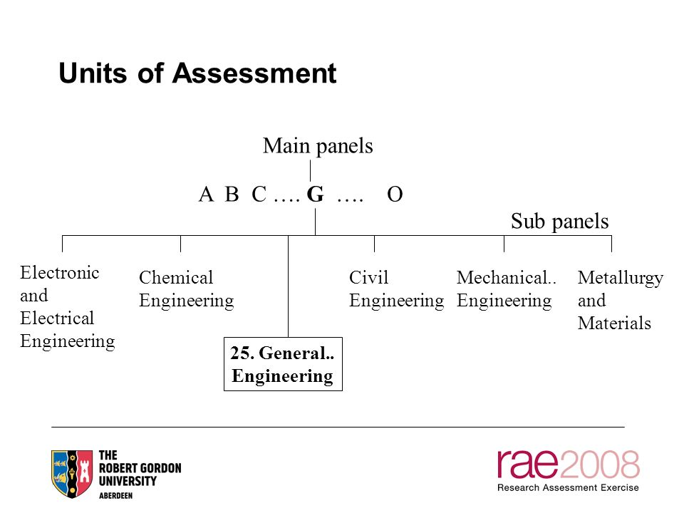 Units of Assessment Main panels Electronic and Electrical Engineering Civil Engineering Chemical Engineering Mechanical..