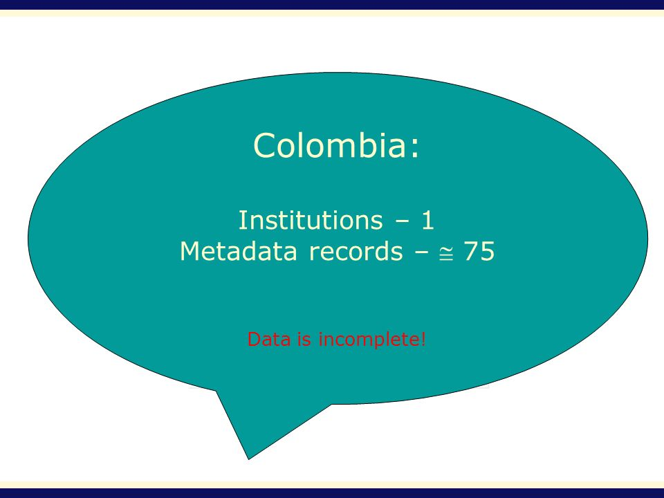Colombia: Institutions – 1 Metadata records – 75 Data is incomplete!
