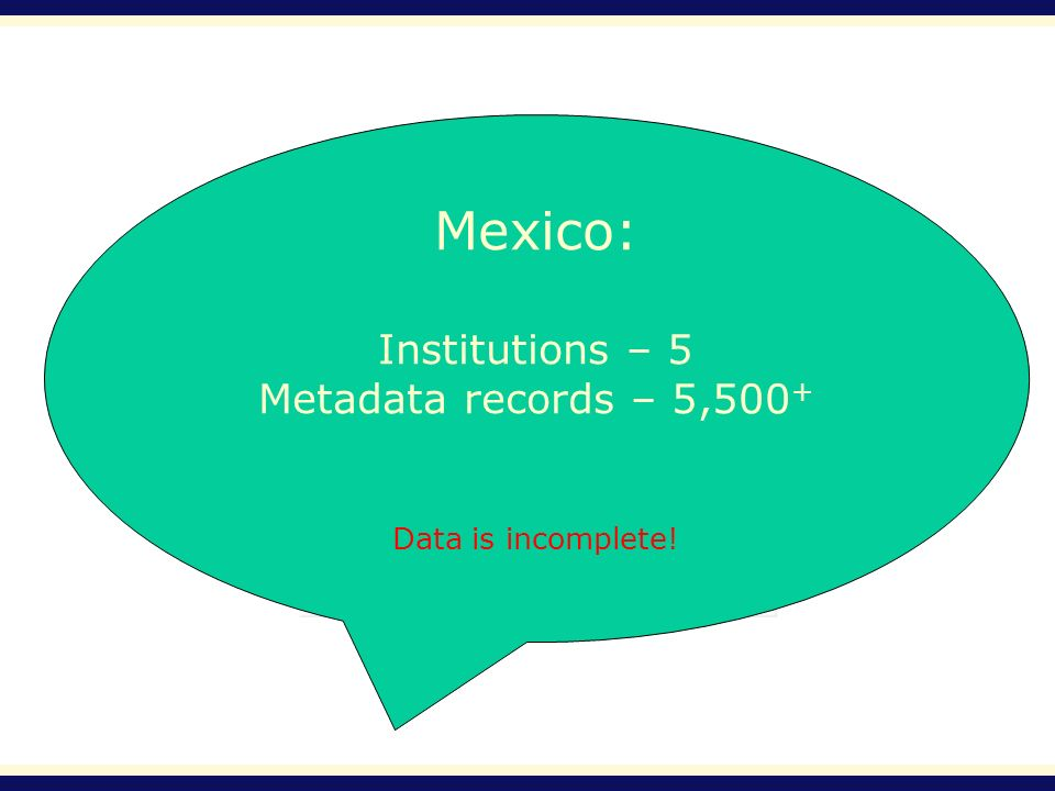 Mexico: Institutions – 5 Metadata records – 5,500 + Data is incomplete!