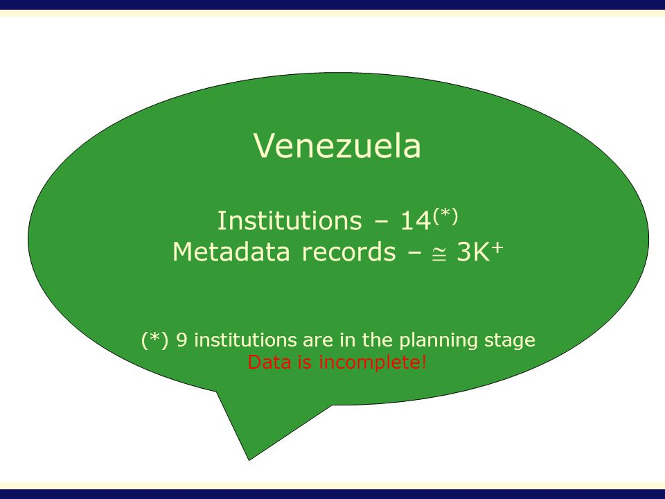 Venezuela Institutions – 14 (*) Metadata records – 3K + (*) 9 institutions are in the planning stage Data is incomplete!