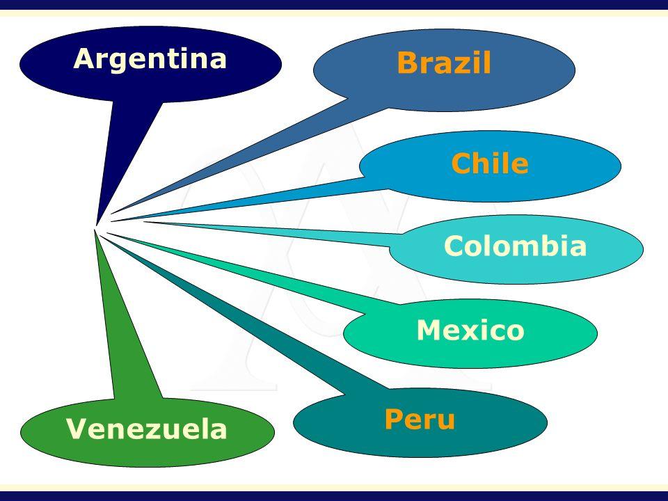 Argentina Brazil Chile Colombia Mexico Peru Venezuela