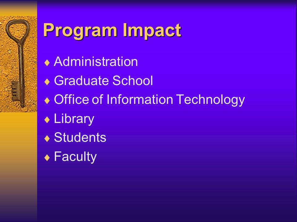 Program Considerations ETD server & software Web information site Administrative policy & task force Public relations (politics) Training & information Computer lab assistance Technical support Access to ETDs