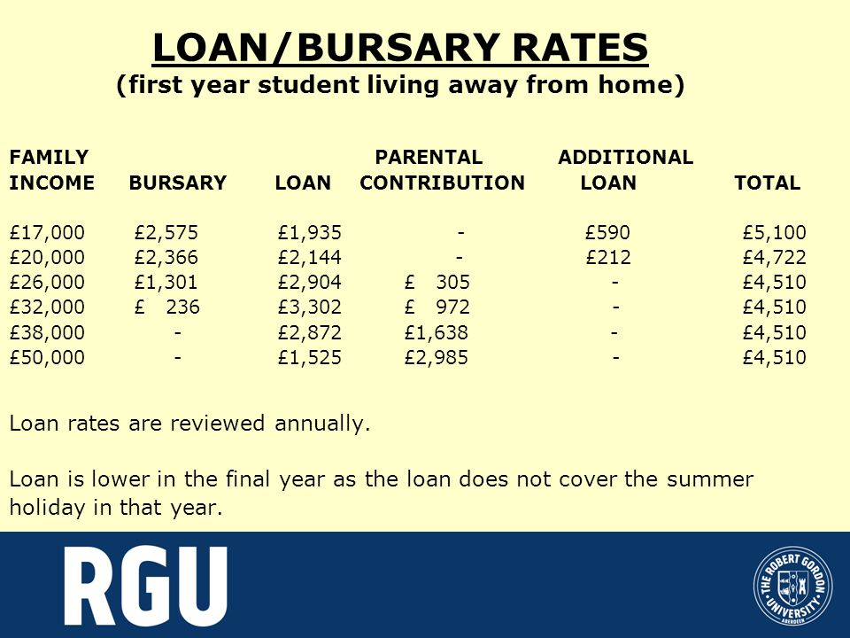LOAN/BURSARY RATES (first year student living away from home) FAMILY PARENTAL ADDITIONAL INCOME BURSARY LOAN CONTRIBUTION LOAN TOTAL £17,000 £2,575 £1,935 - £590 £5,100 £20,000 £2,366 £2,144 - £212 £4,722 £26,000 £1,301 £2,904 £ £4,510 £32,000 £ 236 £3,302 £ £4,510 £38,000 - £2,872 £1,638 - £4,510 £50,000 - £1,525 £2,985 - £4,510 Loan rates are reviewed annually.