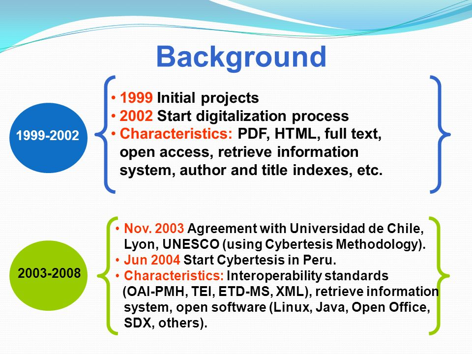 Background 1999-2002 2003-2008 1999 Initial projects 2002 Start digitalization process Characteristics: PDF, HTML, full text, open access, retrieve in