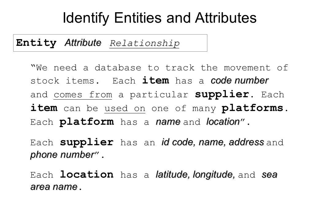 Identify Entities and Attributes code number namelocation We need a database to track the movement of stock items. Each item has a code number and com
