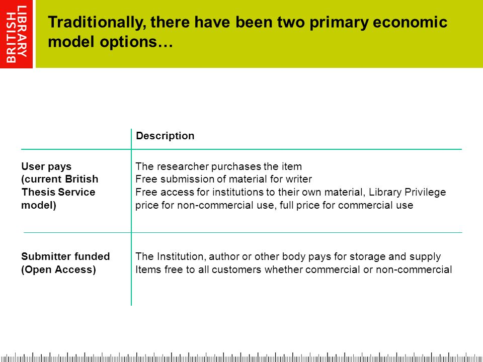Traditionally, there have been two primary economic model options… The researcher purchases the item Free submission of material for writer Free access for institutions to their own material, Library Privilege price for non-commercial use, full price for commercial use The Institution, author or other body pays for storage and supply Items free to all customers whether commercial or non-commercial User pays (current British Thesis Service model) Submitter funded (Open Access) Description