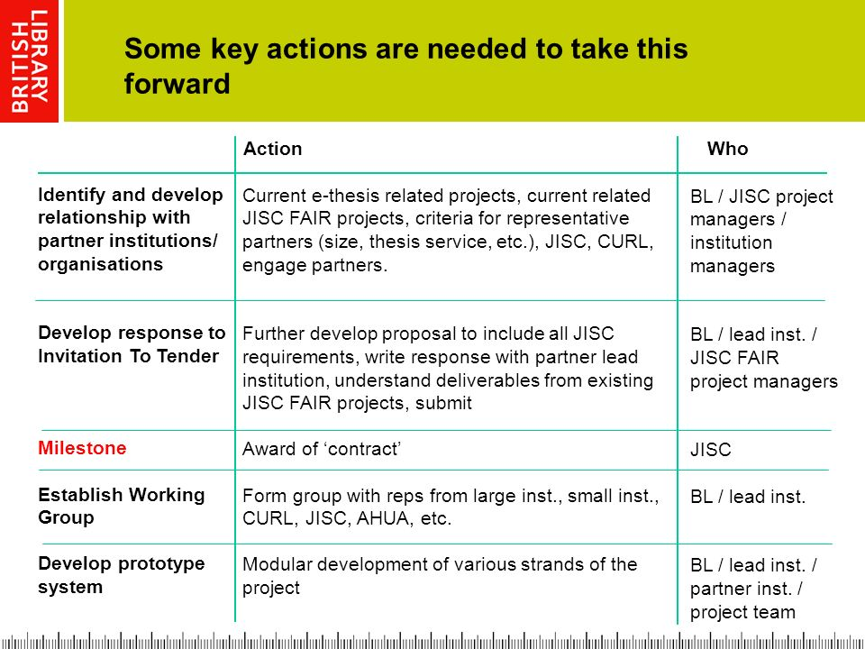 Some key actions are needed to take this forward Current e-thesis related projects, current related JISC FAIR projects, criteria for representative partners (size, thesis service, etc.), JISC, CURL, engage partners.