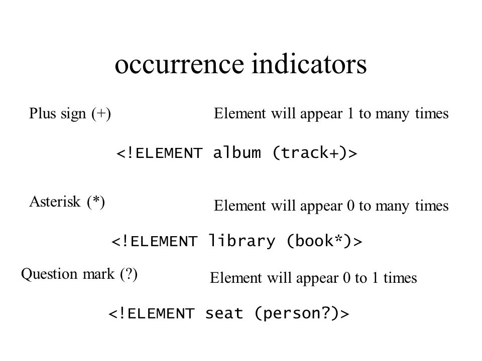 occurrence indicators Plus sign (+) Asterisk (*) Question mark (?) Element will appear 0 to 1 times Element will appear 0 to many times Element will a