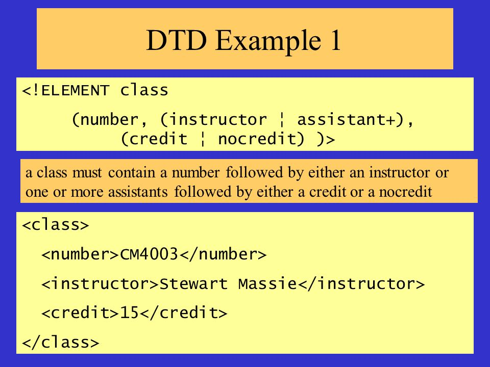 DTD Example 1 <!ELEMENT class (number, (instructor ¦ assistant+), (credit ¦ nocredit) )> a class must contain a number followed by either an instructor or one or more assistants followed by either a credit or a nocredit CM4003 Stewart Massie 15