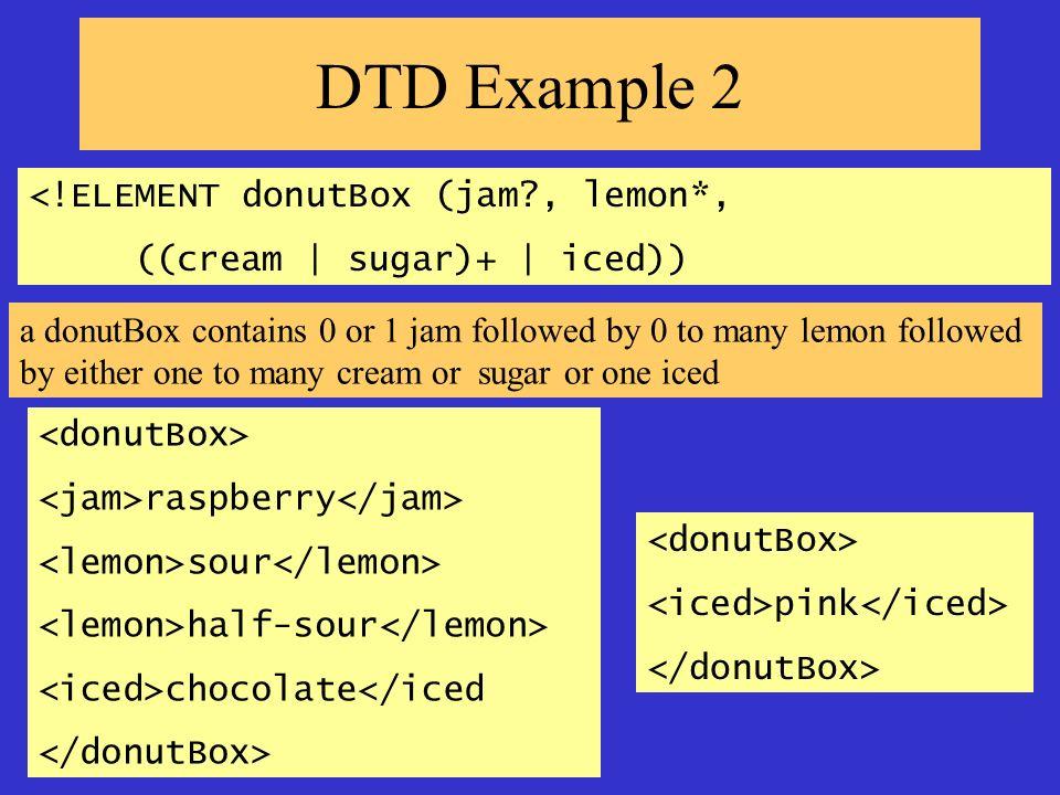 DTD Example 2 <!ELEMENT donutBox (jam?, lemon*, ((cream | sugar)+ | iced)) a donutBox contains 0 or 1 jam followed by 0 to many lemon followed by eith