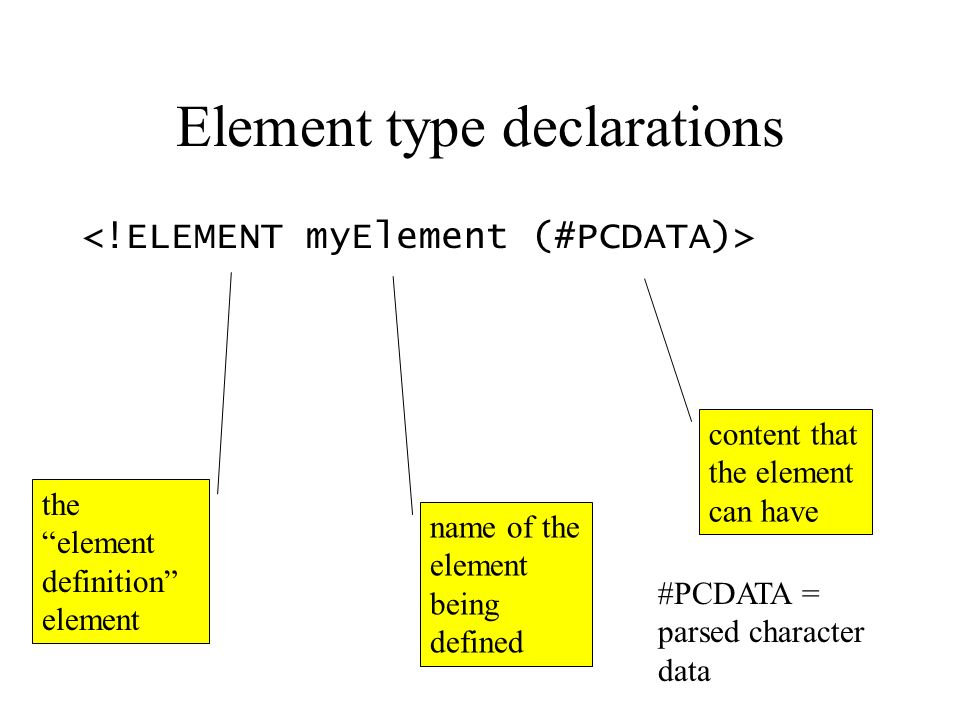 Element type declarations the element definition element name of the element being defined content that the element can have #PCDATA = parsed characte