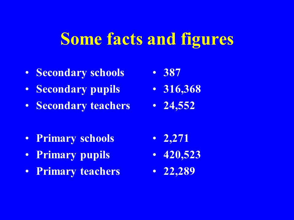 Some facts and figures Secondary schools Secondary pupils Secondary teachers Primary schools Primary pupils Primary teachers 387 316,368 24,552 2,271