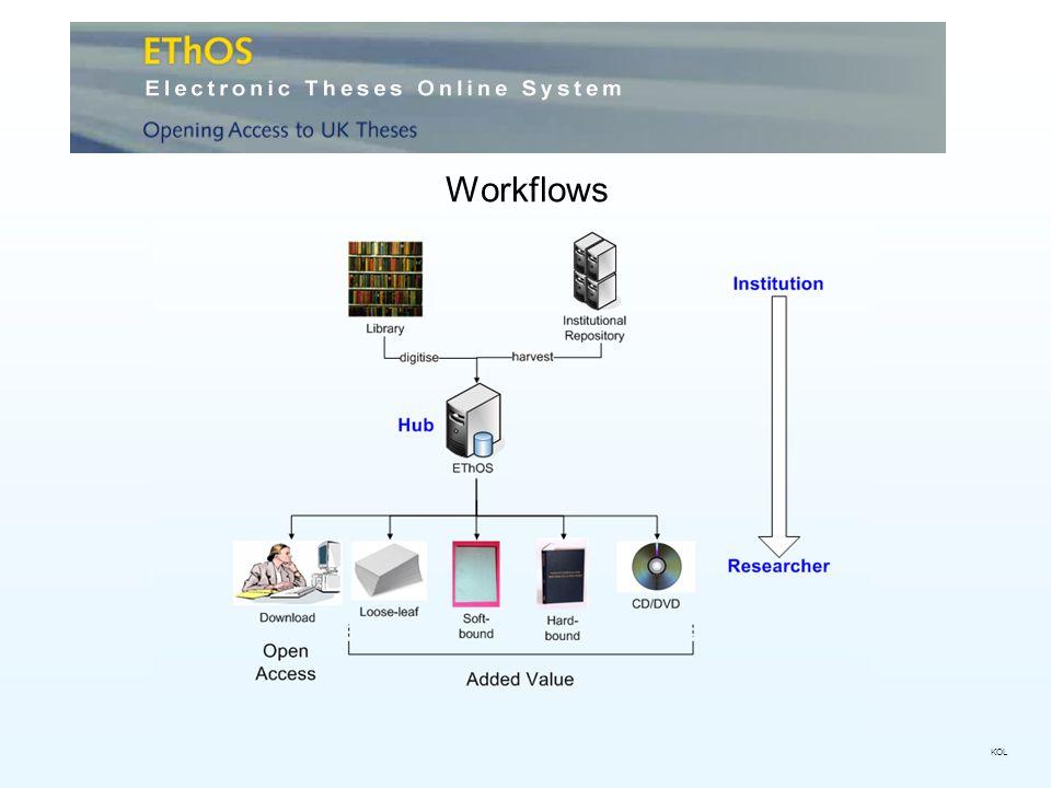 Workflows KOL