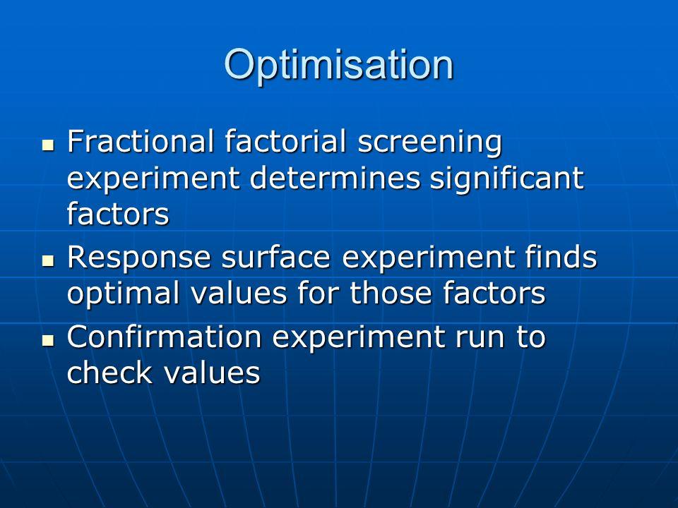 Optimisation Fractional factorial screening experiment determines significant factors Fractional factorial screening experiment determines significant