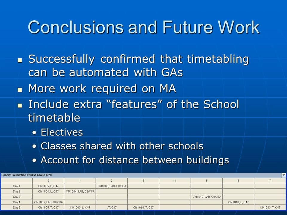 Conclusions and Future Work Successfully confirmed that timetabling can be automated with GAs Successfully confirmed that timetabling can be automated