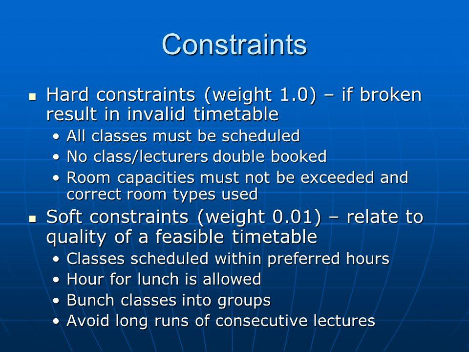 Constraints Hard constraints (weight 1.0) – if broken result in invalid timetable Hard constraints (weight 1.0) – if broken result in invalid timetabl