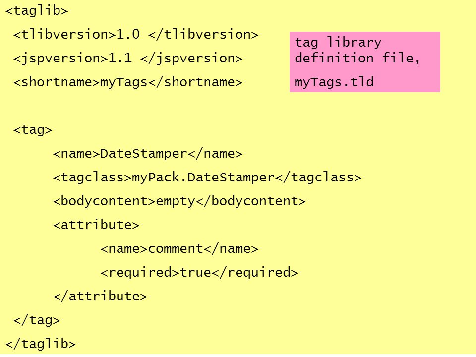 1.0 1.1 myTags DateStamper myPack.DateStamper empty comment true tag library definition file, myTags.tld