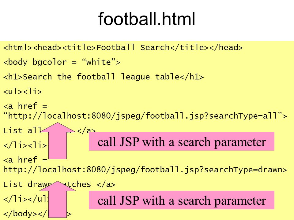 football.html Football Search Search the football league table List all games List drawn matches call JSP with a search parameter